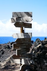 Poteau indicateur de distances - destinations du monde
